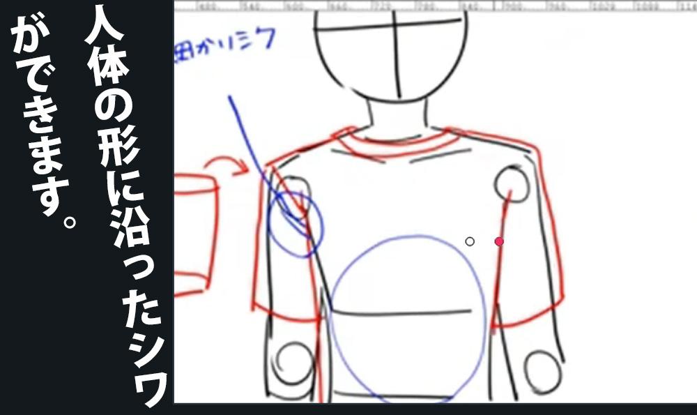 人体に沿ったシワの描き方図解