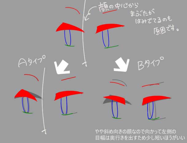 まゆげの描き方レクチャー