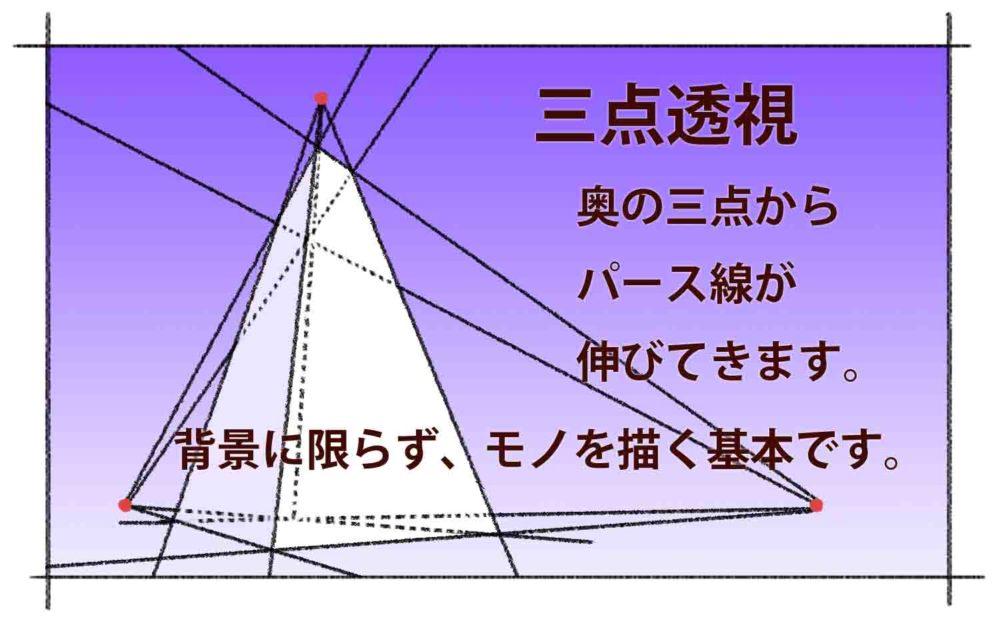 3点透視図法について