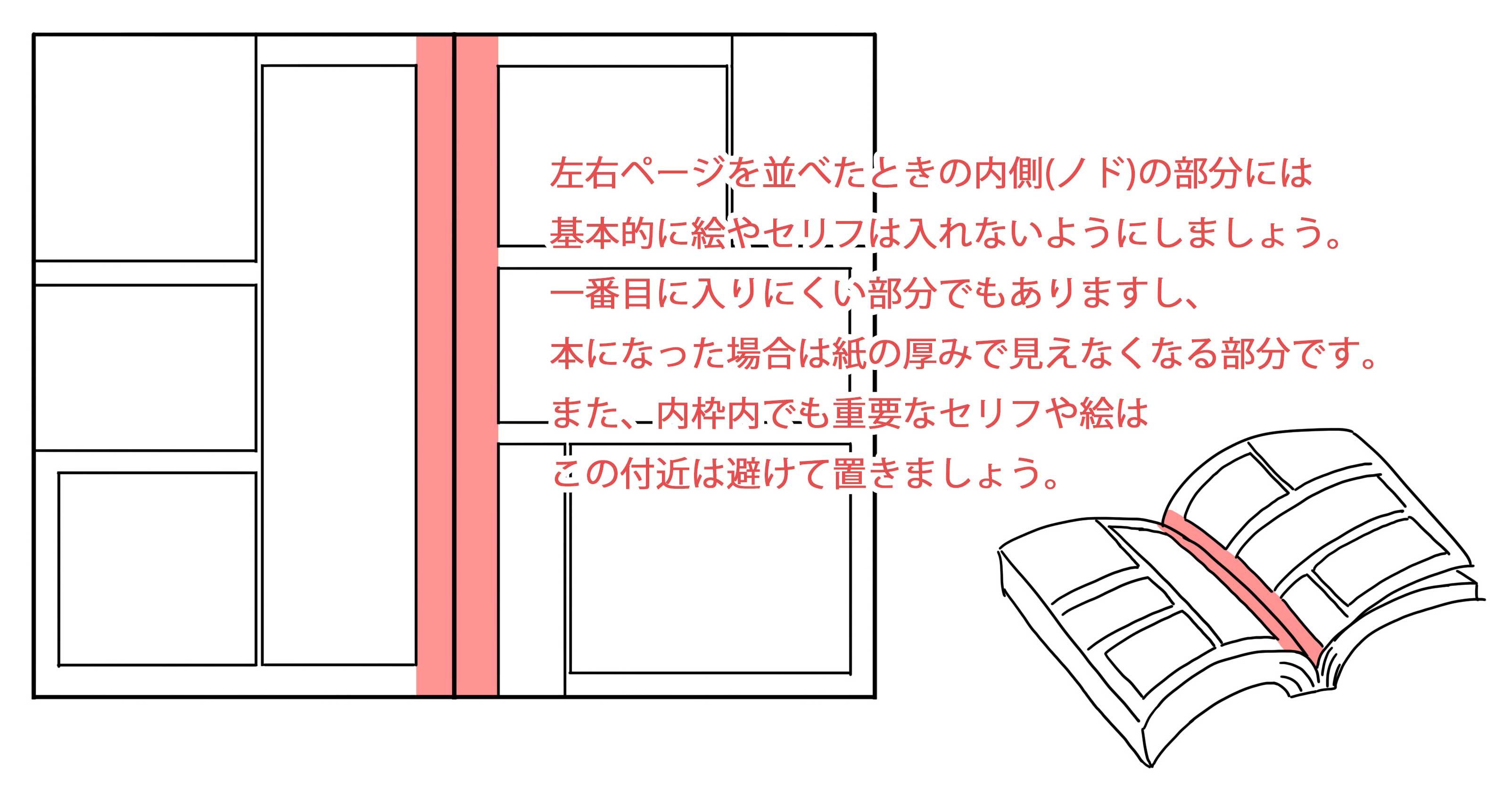 マンガ原稿用紙のノドの部分