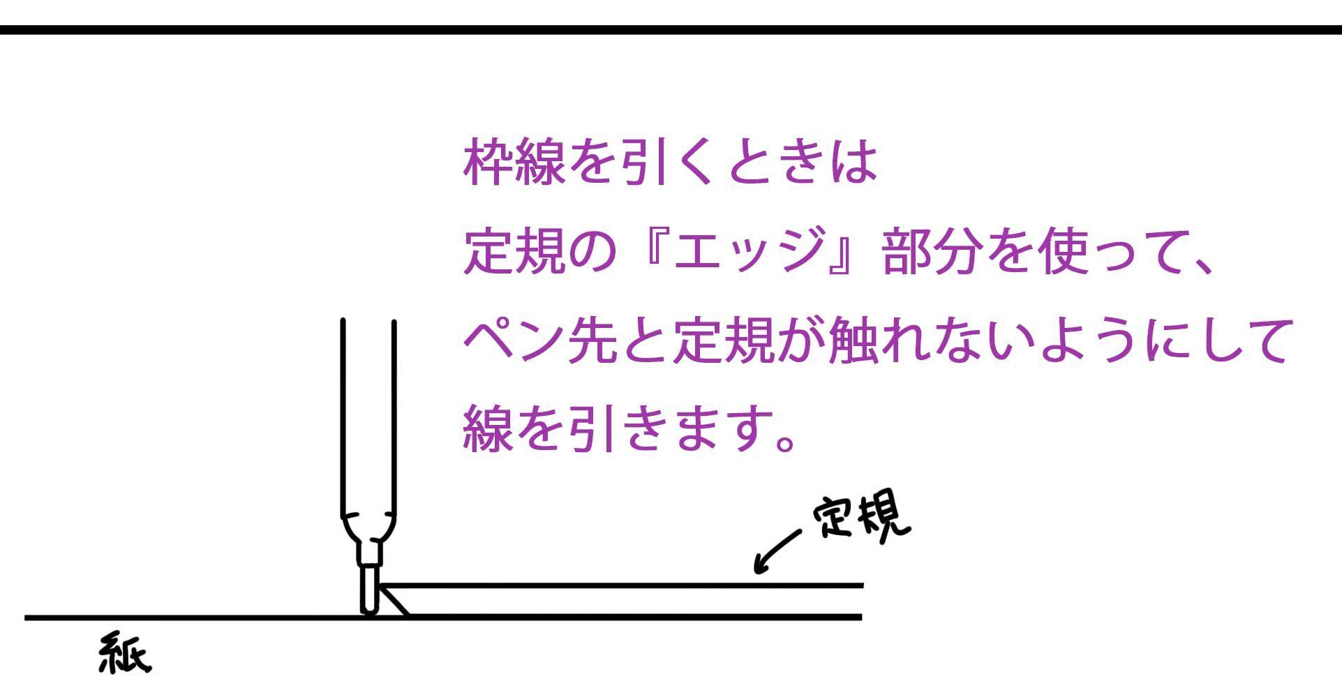 枠線の引き方