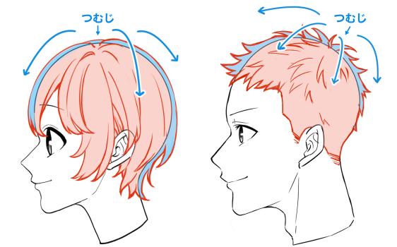 横顔の髪の毛の描き方