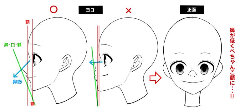 横顔の描き方の説明