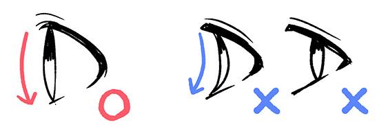 横から見た目の描き方