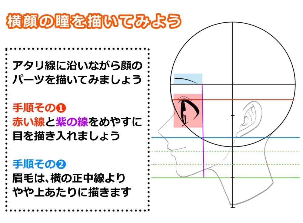 横顔の瞳の描き方