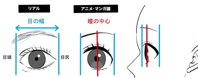 横顔の描き方を説明