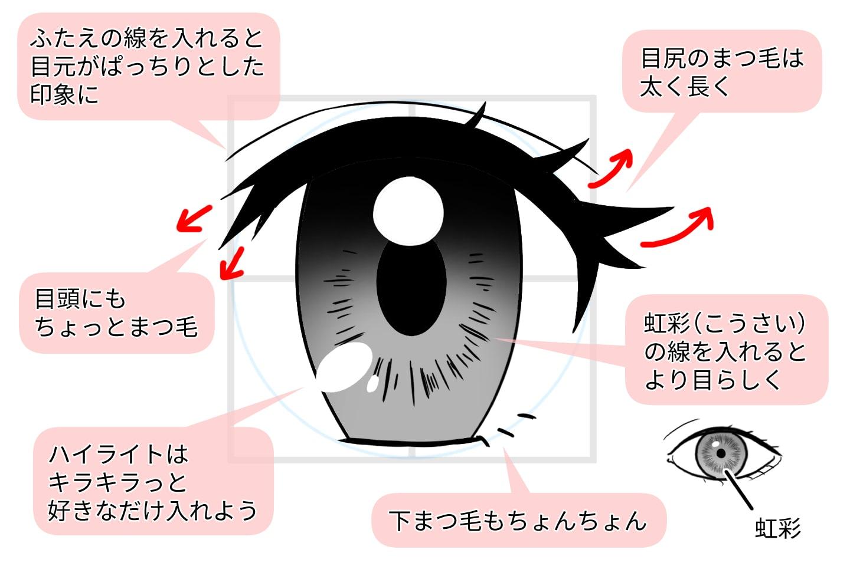 かわいい目の描き方