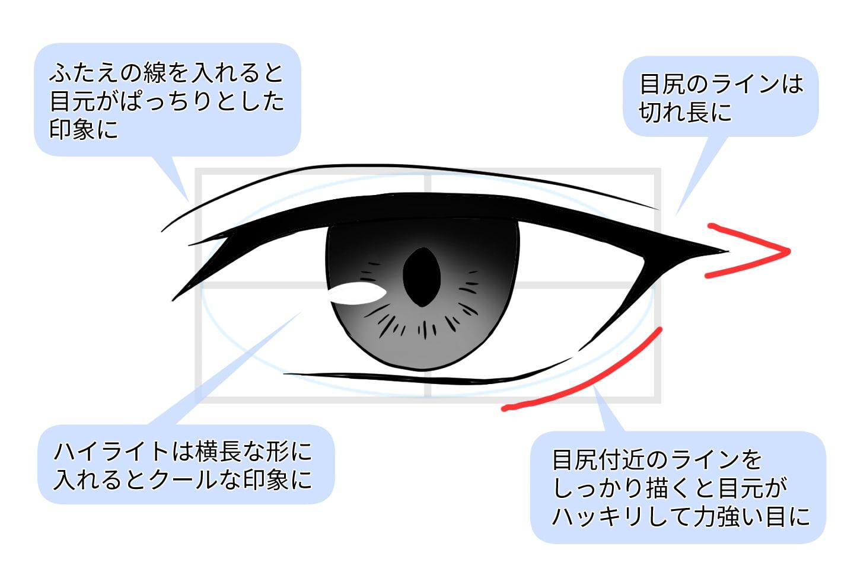 かっこいい目の描き方図解