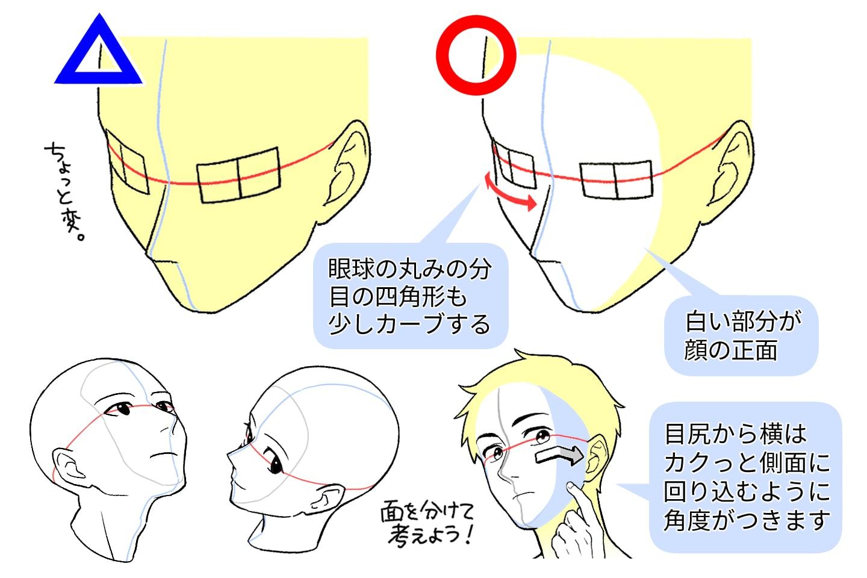 顔の角度による目を描くポイント