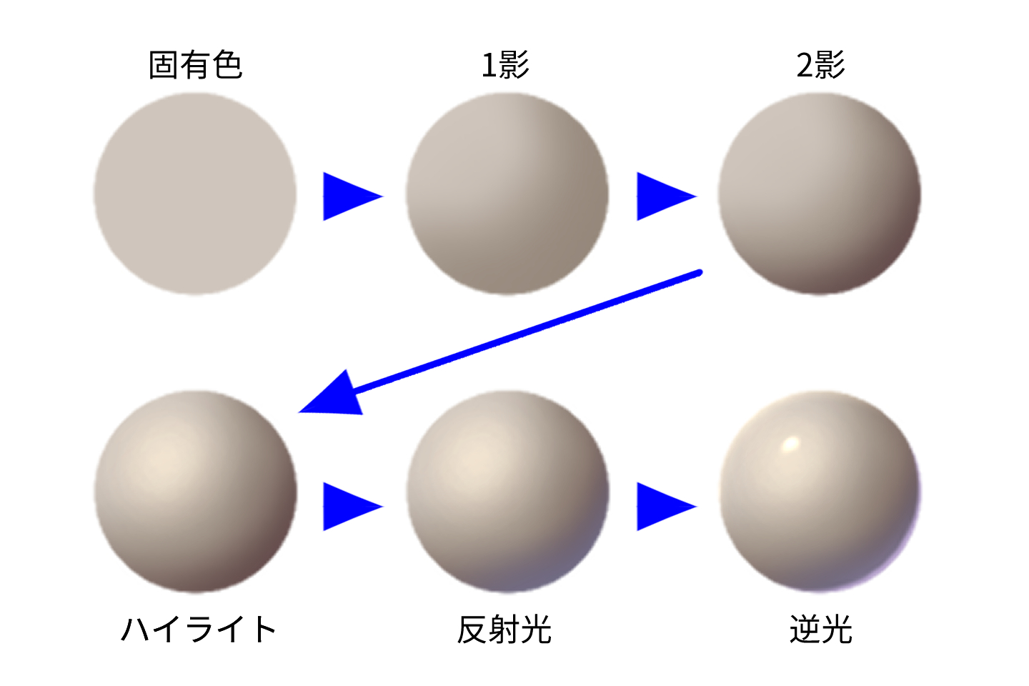 thick_coating_23-1