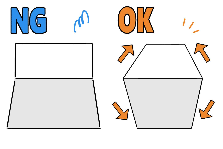 パースが変な直方体と正しいパースの直方体