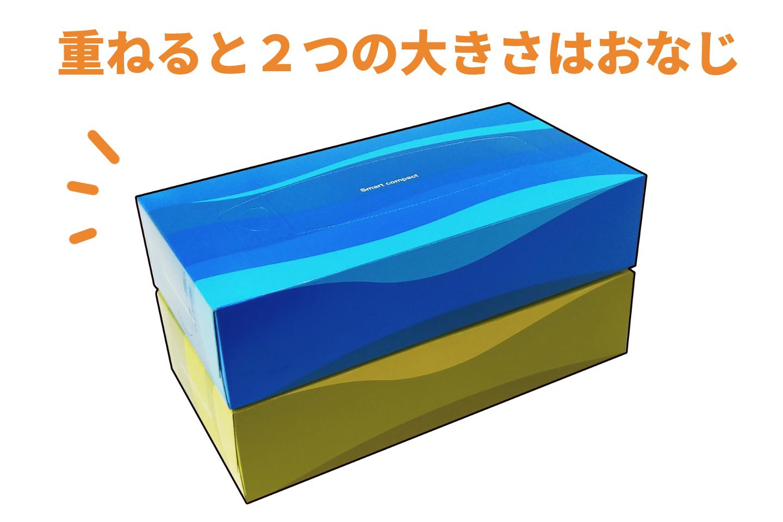 重ねると2つの箱は同じ大きさ