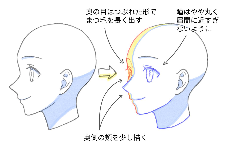 横顔に近い斜め顔を描くときのコツ