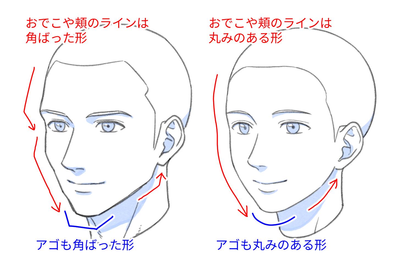 男女別の斜め顔の描き方