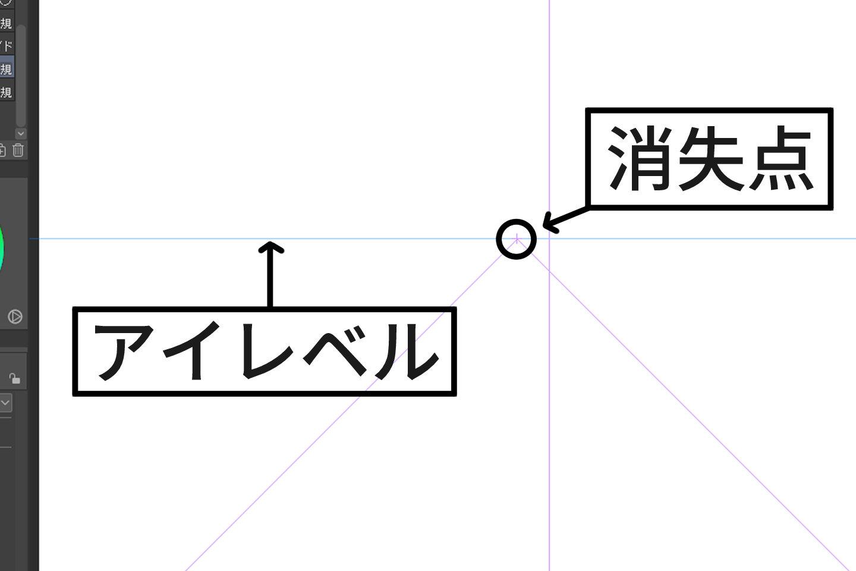 1点透視図法の描き方