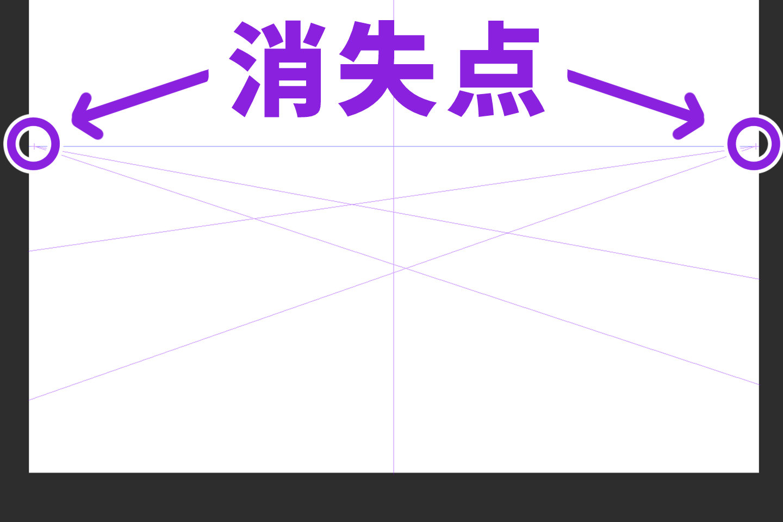 2点透視図法で取る消失点