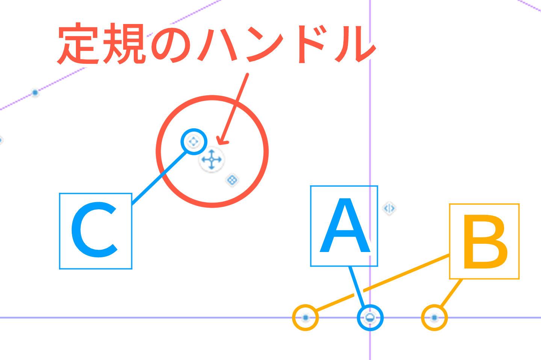 定規のハンドルやマークの解説