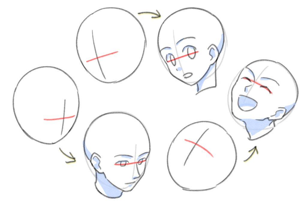 角度を変えた顔のアタリをいれる練習