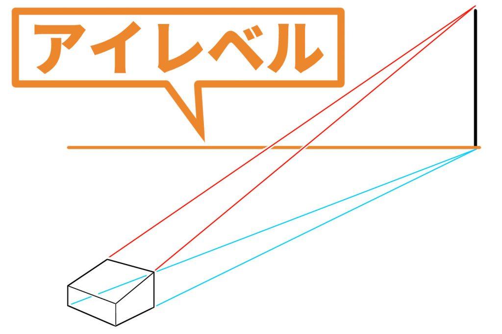 斜面の描き方の図解