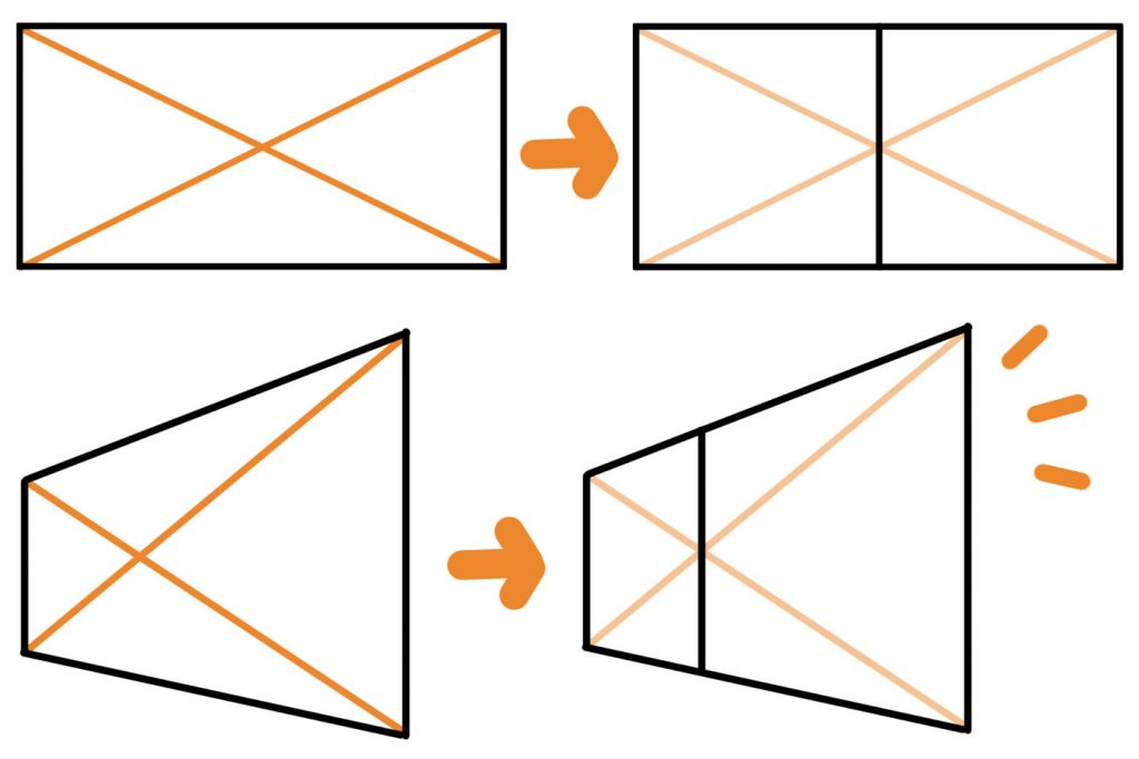 2分割法の描き方