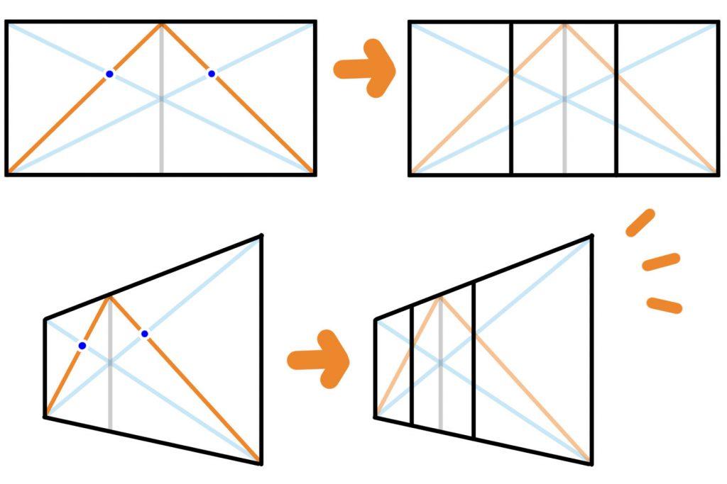 3分割法の描き方図解イラスト