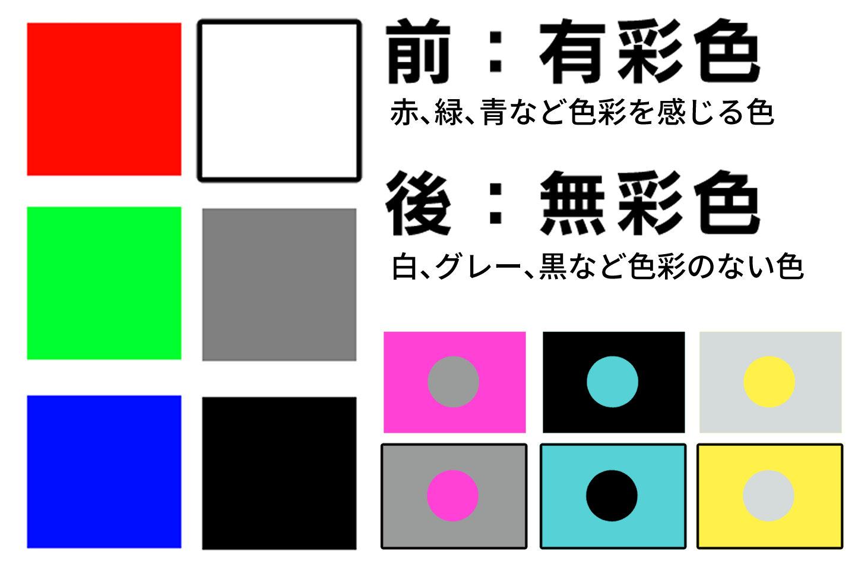 有彩色と無彩色による遠近法