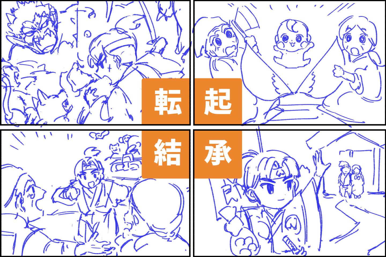 桃太郎の起承転結の4コマ漫画