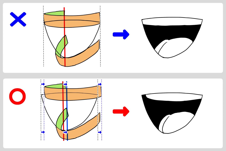 角度のある歯の描き方のポイント
