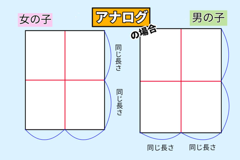アナログで輪郭を描く際の方法