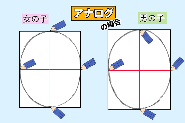 アナログで輪郭を描く際の方法2