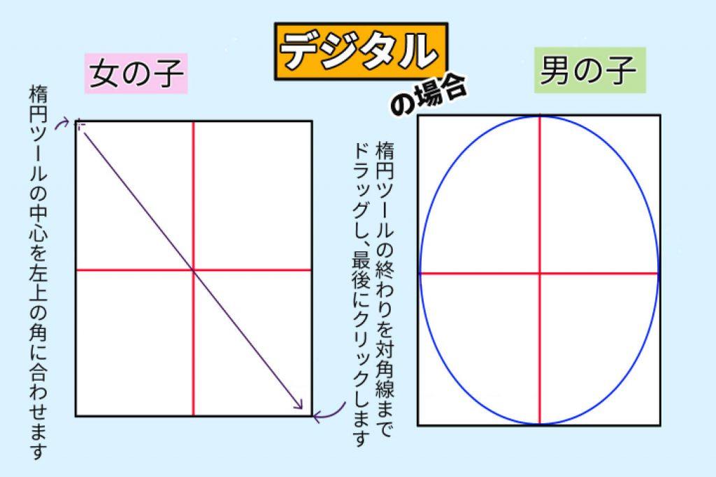 デジタルで輪郭を描く際の方法1