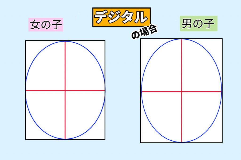デジタルで輪郭を描く際の方法2