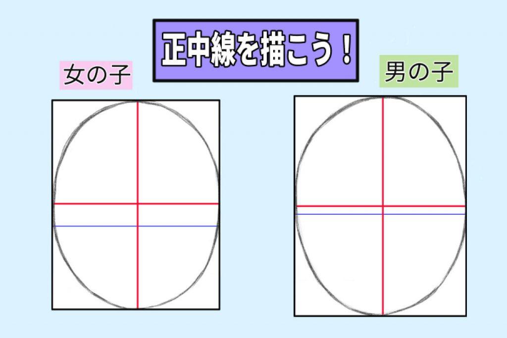 正中線の説明