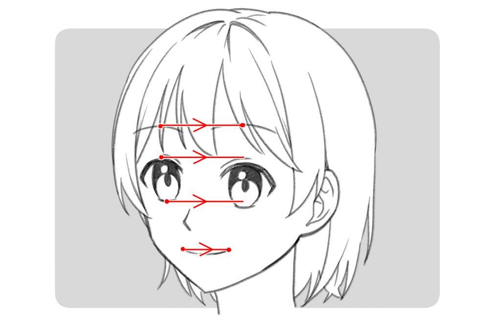 顔のアタリのイラスト