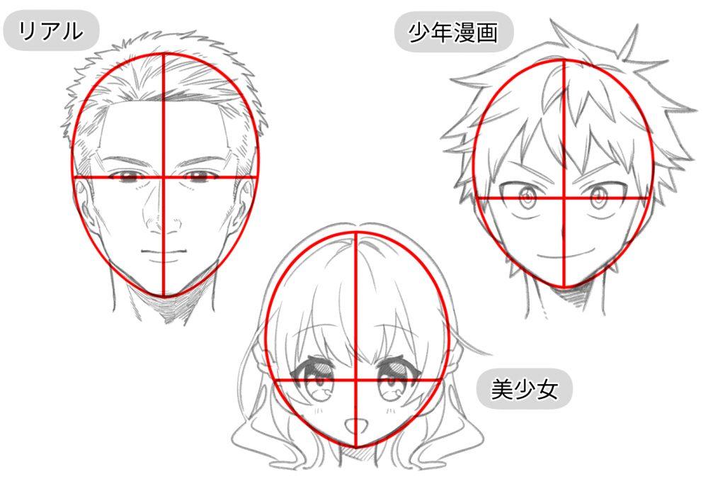 絵柄によって違う顔のアタリ