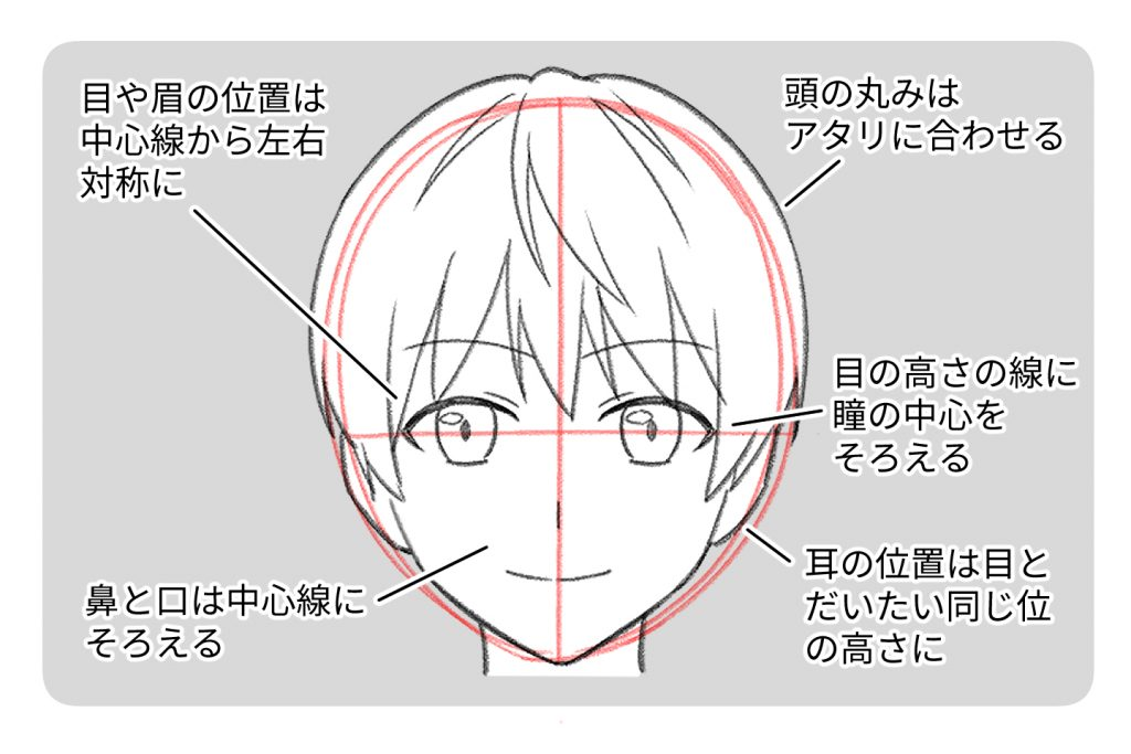 アタリに合わせて顔を描こう