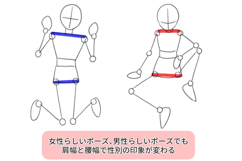 男女の体のアタリの違い