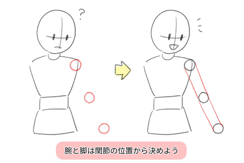 腕のアタリの描き方
