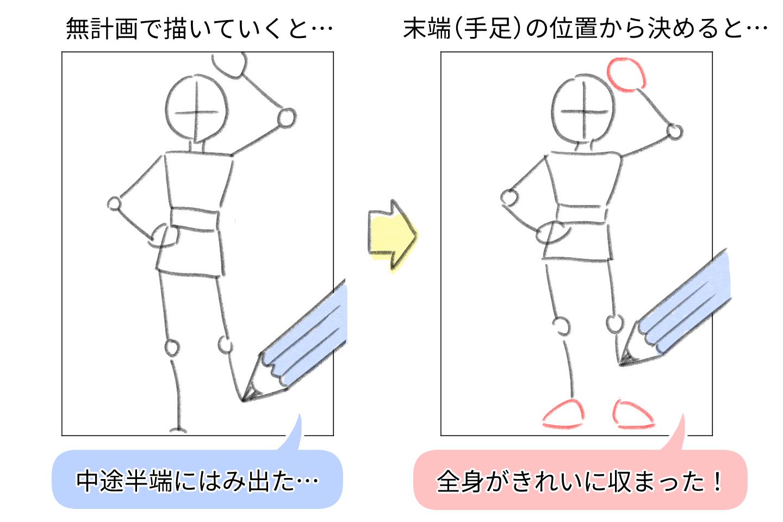 体のアタリの描き方
