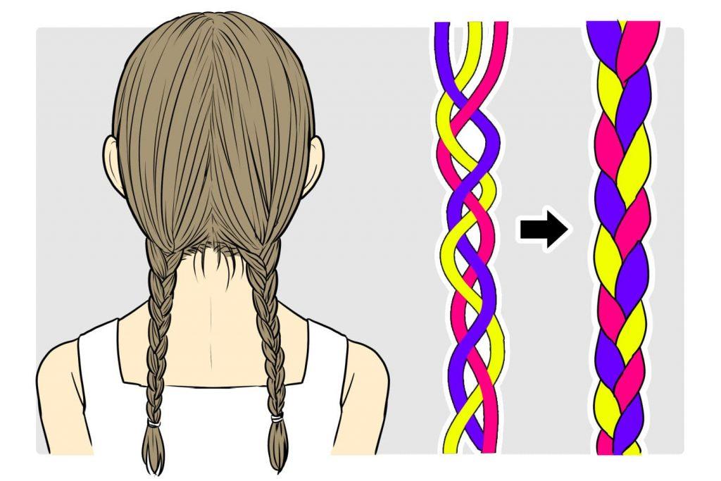 三編みの構造の基本