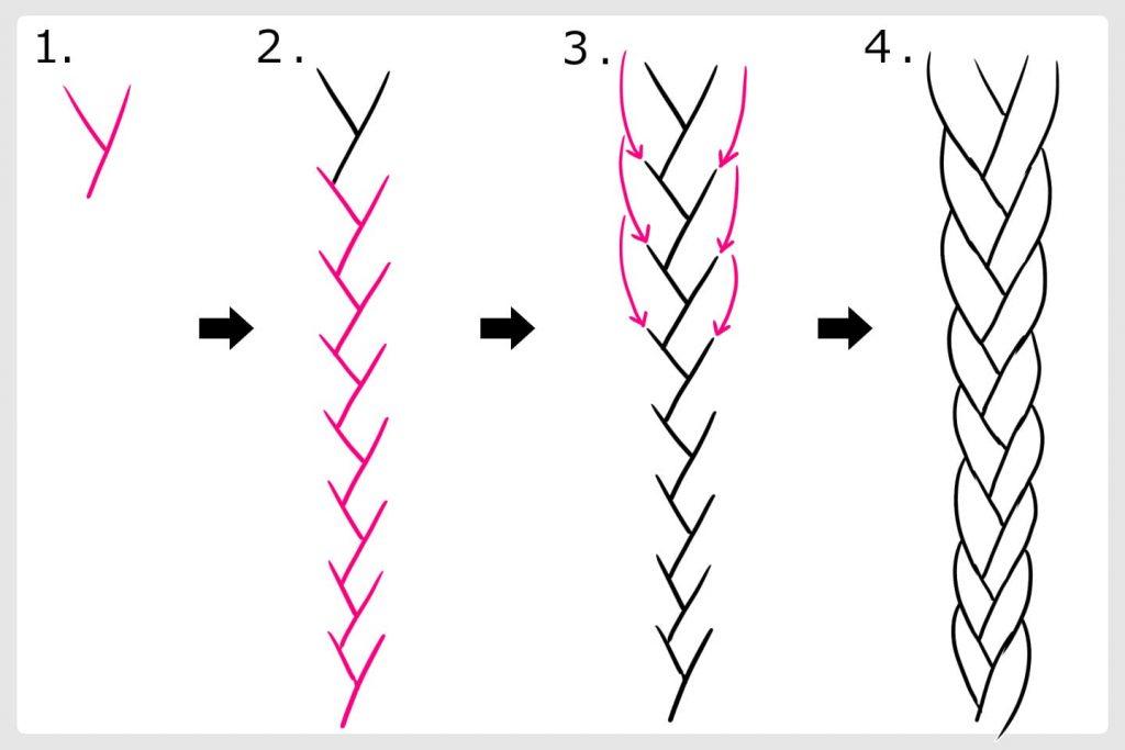 Y字での三編みのあたりのとり方