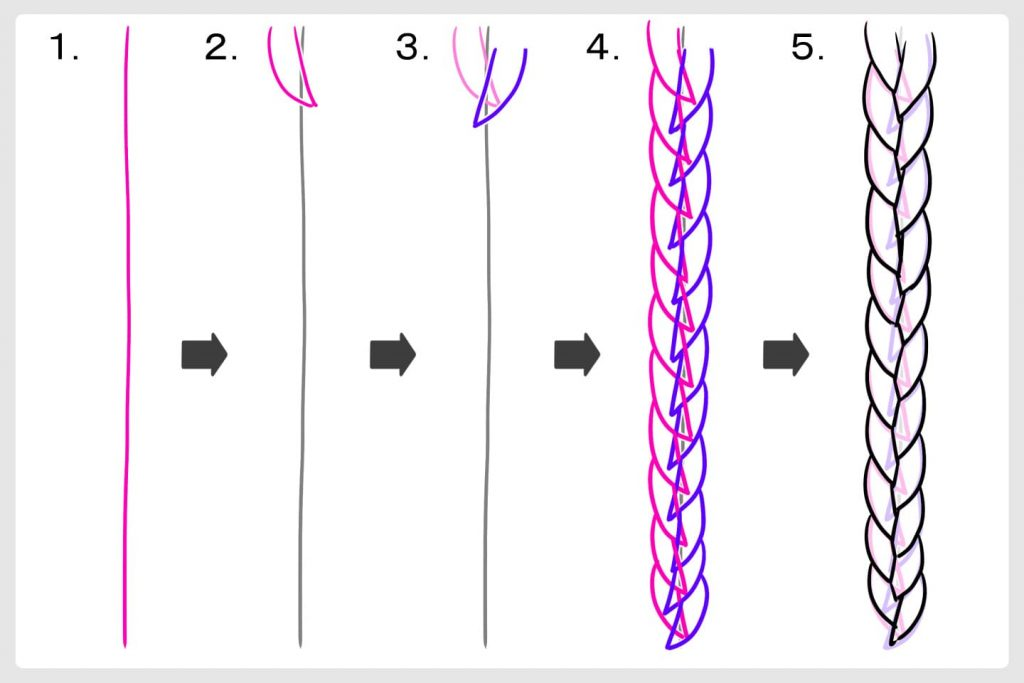 ツノアタリでの三編みの描き方
