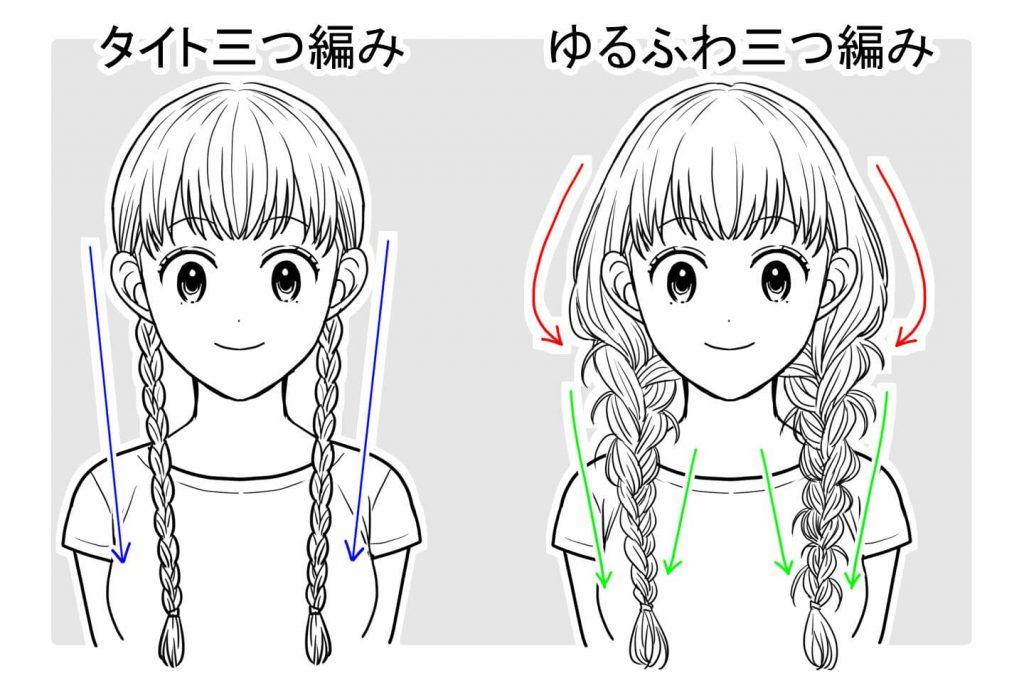 ゆるふわの三編みの描き方