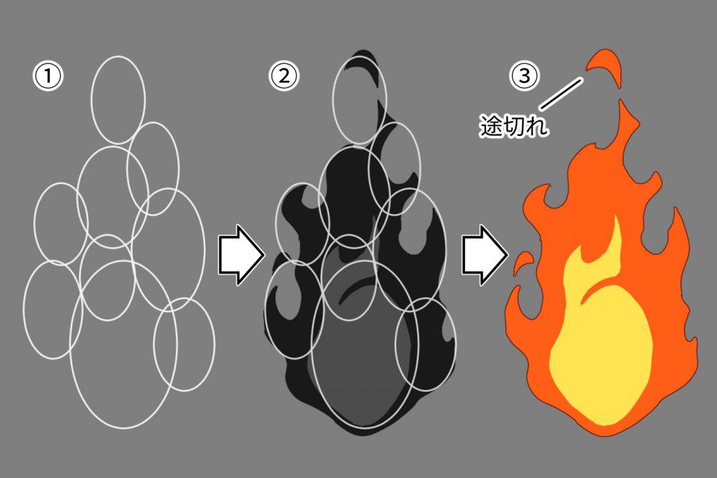 基本の炎を描く手順