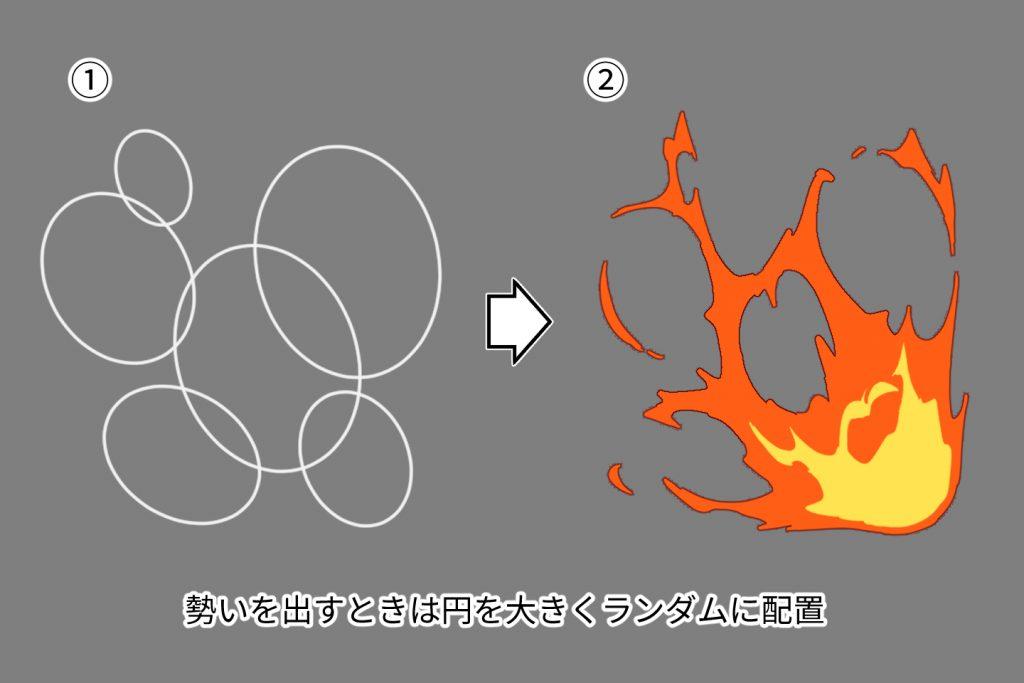 勢いのある炎を描く手順