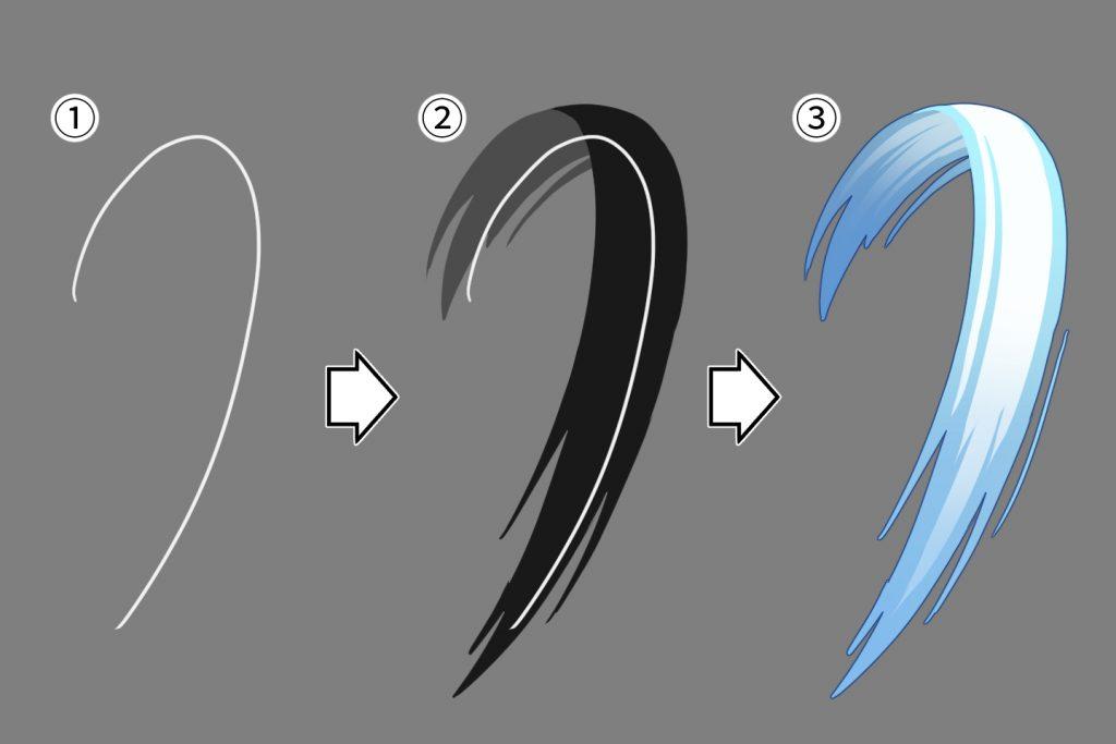 風のエフェクトイラストを描く手順