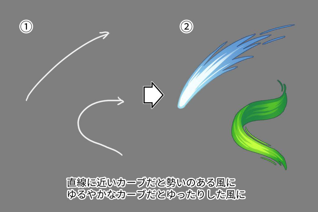変化をつけた風のエフェクトを描く手順