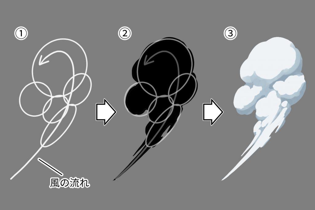 基本の煙エフェクトを描く手順
