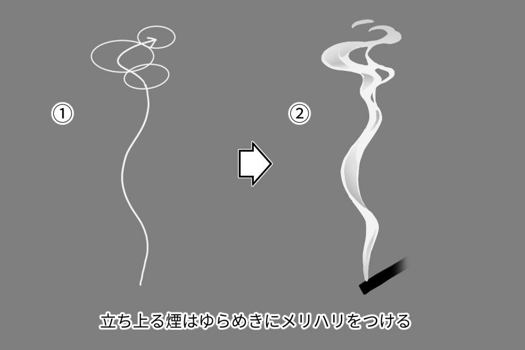 ゆらゆらと立ち上る煙エフェクトを描く手順