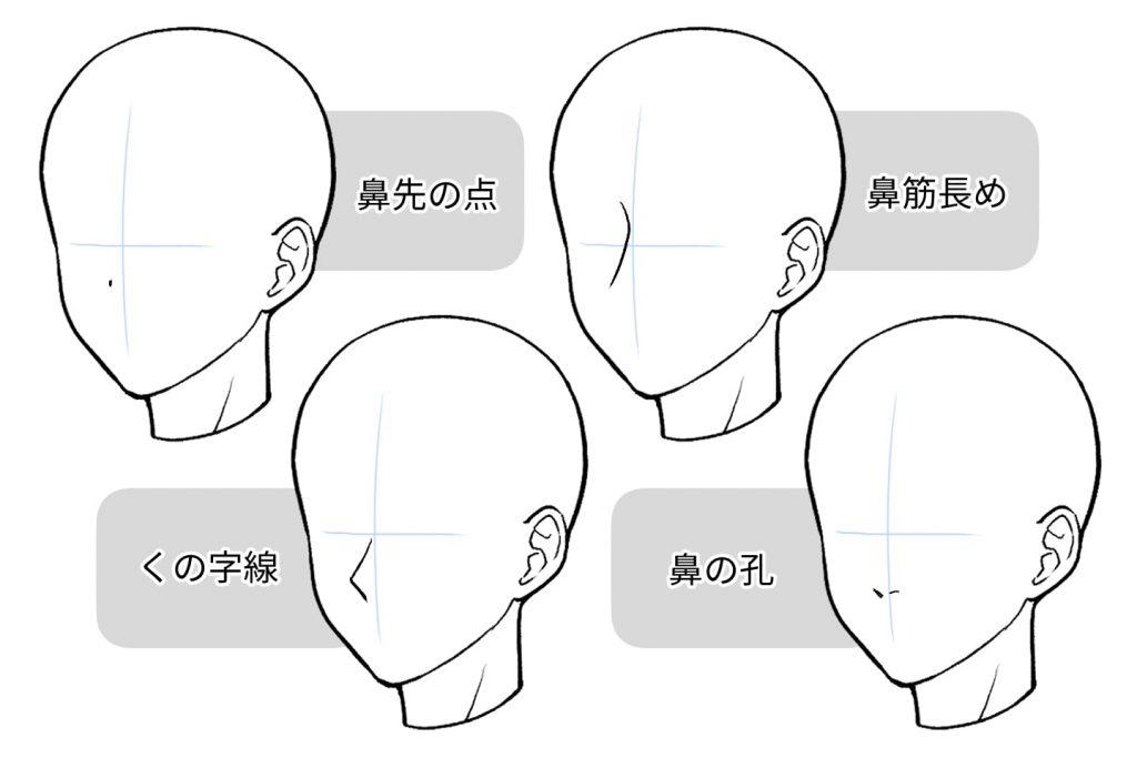 点や線で鼻を描く方法